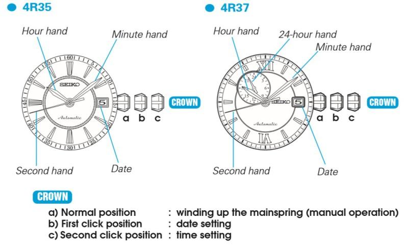 4R35_manual